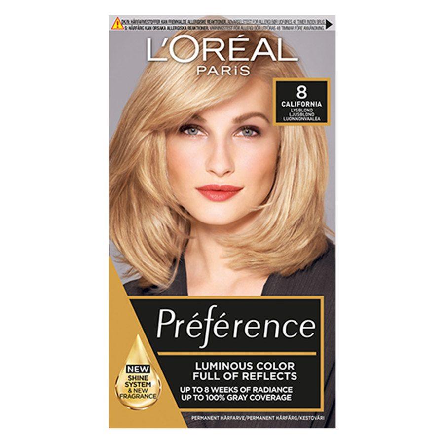 L'Oréal Paris Préférence Core Récital 8.0